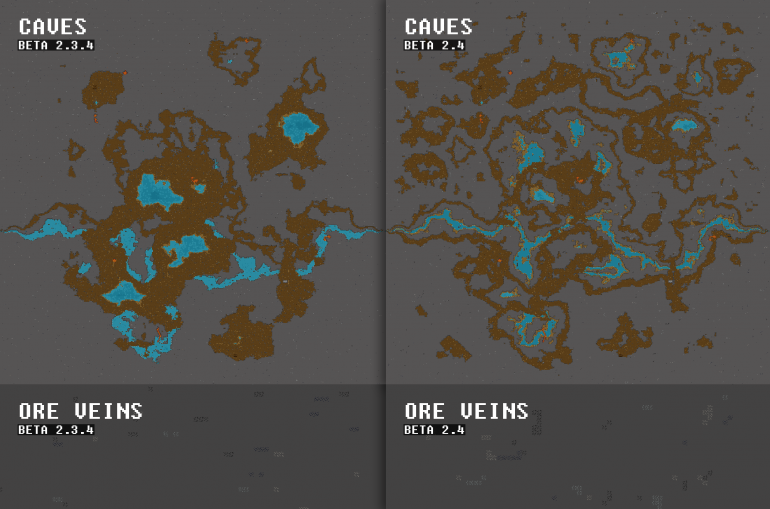 Caves Overhaul