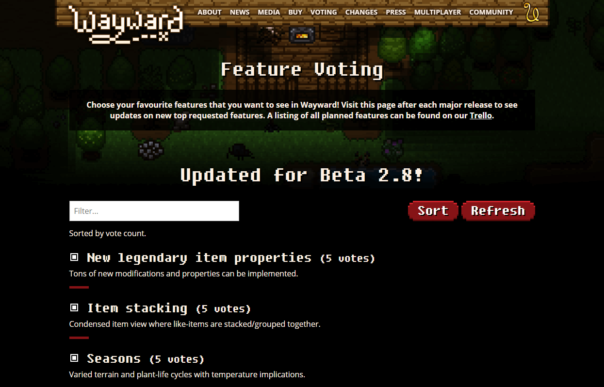 Feature Voting Page